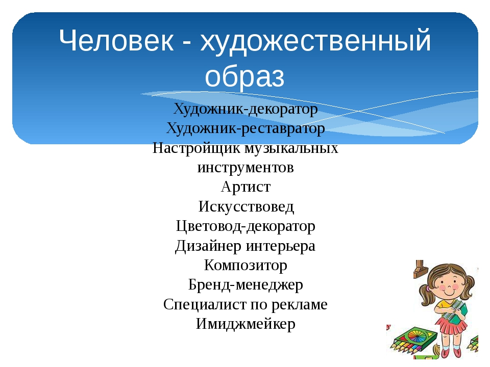Человек - художественный образ Художник-декоратор Художник-реставратор Настро...