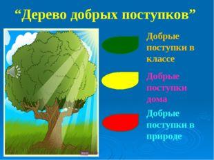 """""""Дерево добрых поступков"""" Добрые поступки в классе Добрые поступки дома Добр"""