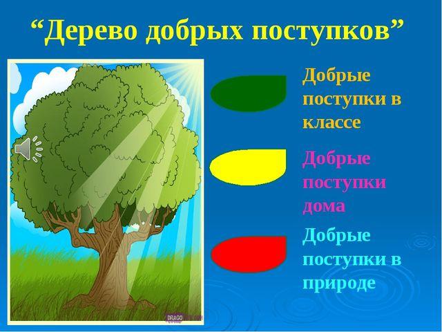 """""""Дерево добрых поступков"""" Добрые поступки в классе Добрые поступки дома Добр..."""