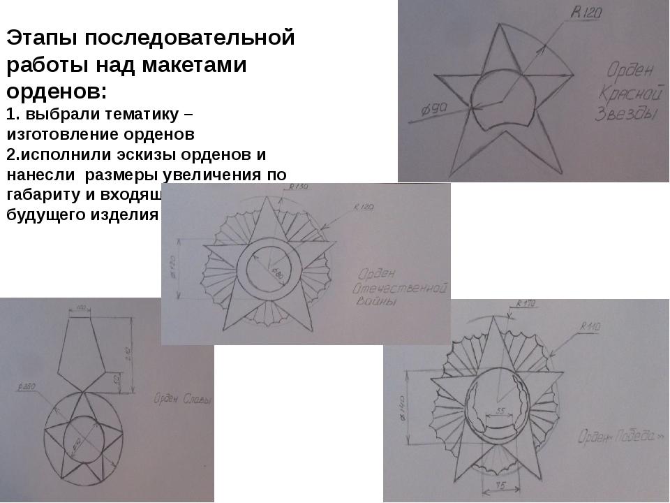 Этапы последовательной работы над макетами орденов: 1. выбрали тематику – изг...