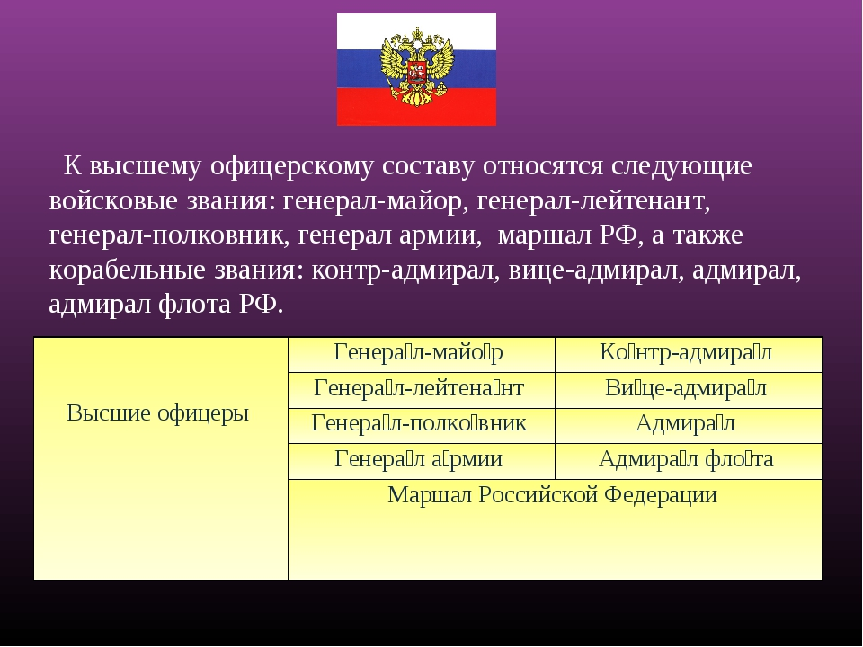 К высшему офицерскому составу относятся следующие войсковые звания: генерал-...