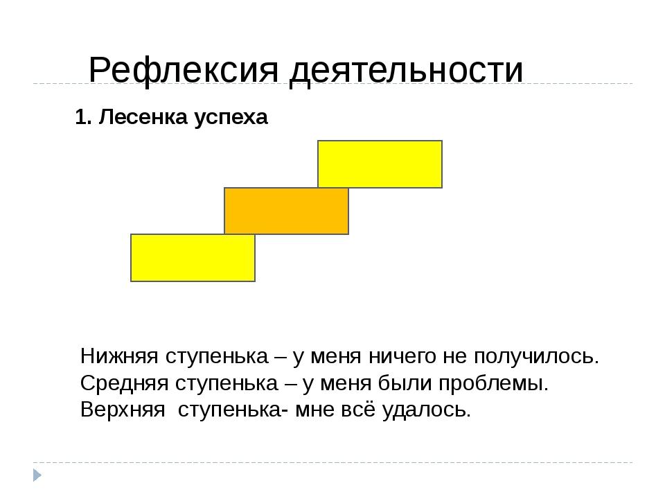 Рефлексия деятельности 1. Лесенка успеха Нижняя ступенька – у меня ничего не...