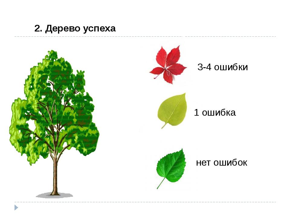2. Дерево успеха 3-4 ошибки 1 ошибка нет ошибок