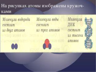 На рисунках атомы изображены кружочками