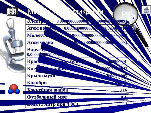 Массы тел в микроми ре КГ Электрон0,00000000000000000000000000000091 Атом вод...