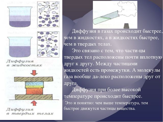 Диффузия в газах происходит быстрее, чем в жидкостях, а в жидкостях быстрее,...