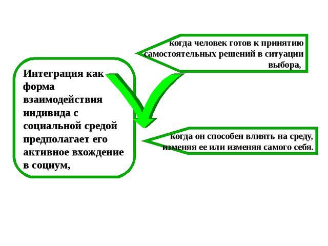 Интеграция как форма взаимодействия индивида с социальной средой предполагает...