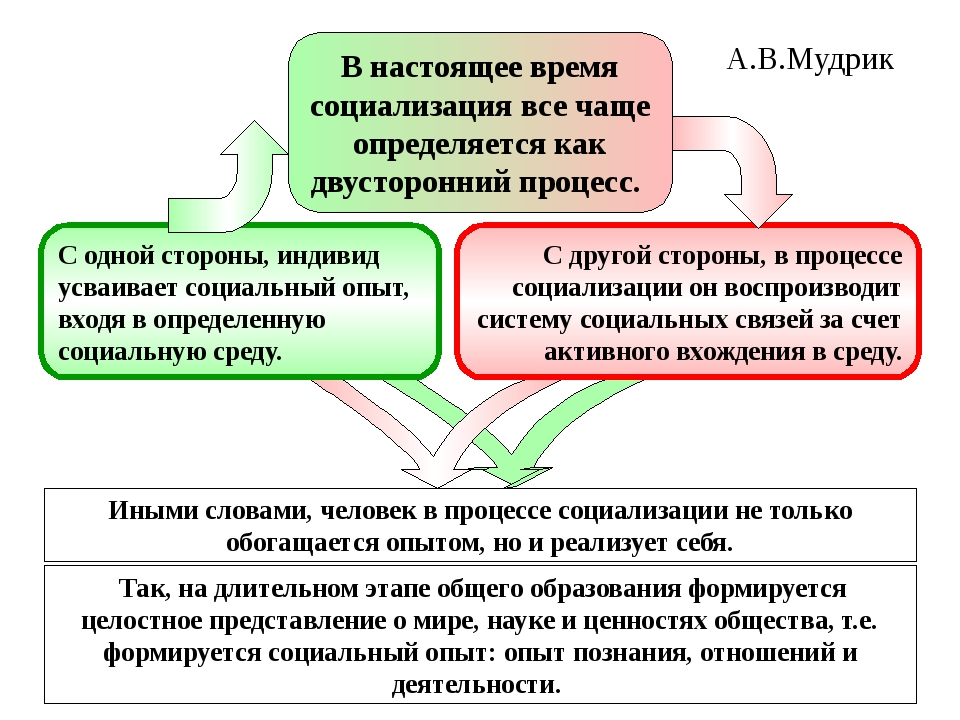 Так, на длительном этапе общего образования формируется целостное представле...