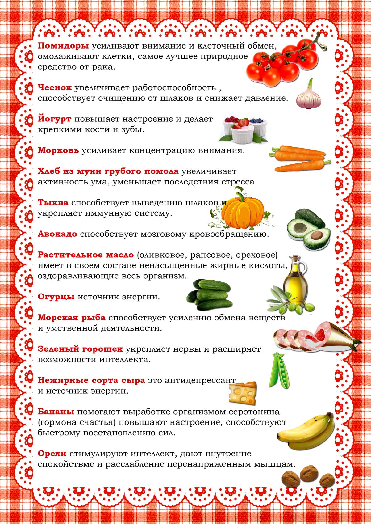 Питание в детском саду рецепты