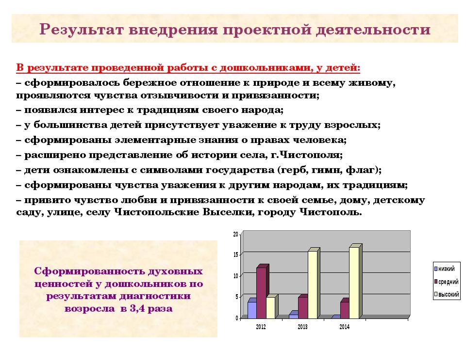 Результат внедрения проектной деятельности В результате проведенной работы с...