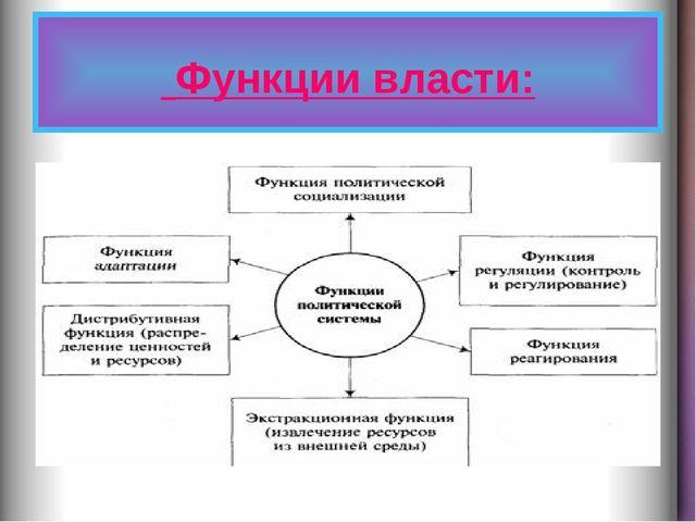 Функции власти: {