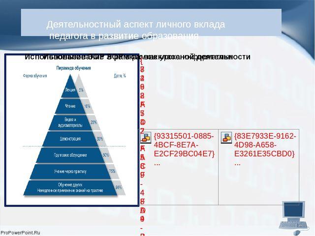 Деятельностный аспект личного вклада педагога в развитие образования ProPowe...