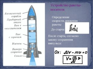 Устройство ракеты-носителя Определение скорости движения ракеты До старта: По