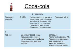 Coca-cola 1.Краситель Сахарный колерIV E 150d Гиперактивность;токсичен для кр