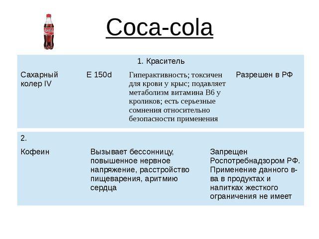 Coca-cola 1.Краситель Сахарный колерIV E 150d Гиперактивность;токсичен для кр...