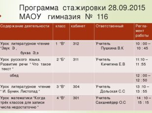 Программа стажировки 28.09.2015 МАОУ гимназия № 116 Содержание деятельности к