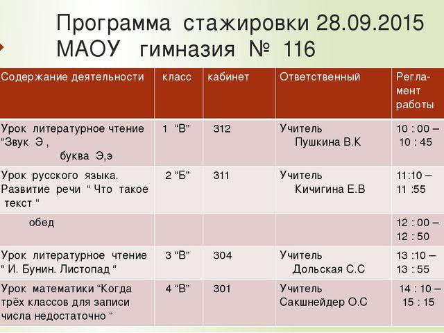 Программа стажировки 28.09.2015 МАОУ гимназия № 116 Содержание деятельности к...
