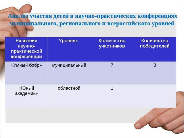 Анализ участия детей в научно-практических конференциях муниципального, регио...