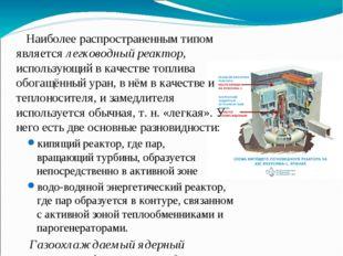 Наиболее распространенным типом является легководный реактор, использующий в