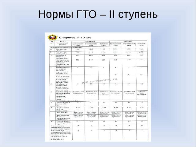 Нормы ГТО – II ступень