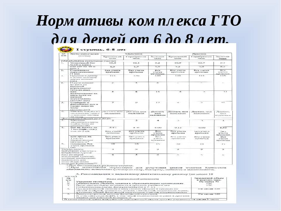 Нормативы комплекса ГТО для детей от 6 до 8 лет.