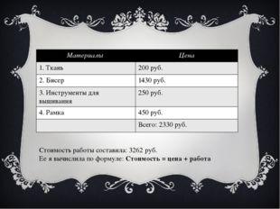 Стоимость работы составила: 3262 руб. Ее я вычислила по формуле: Стоимость =