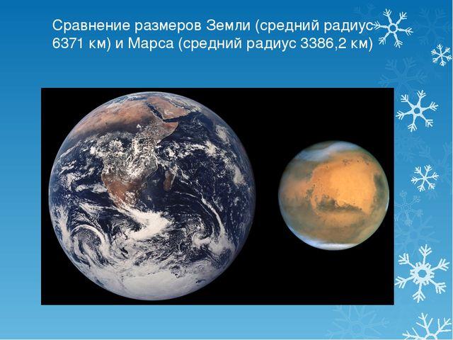 Сравнение размеров Земли (средний радиус 6371 км) и Марса (средний радиус 338...