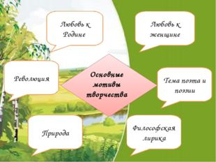 1) Анализ понравившегося стихотворения С.А. Есенина. 2) Подготовить сообще