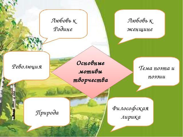 1) Анализ понравившегося стихотворения С.А. Есенина. 2) Подготовить сообще...