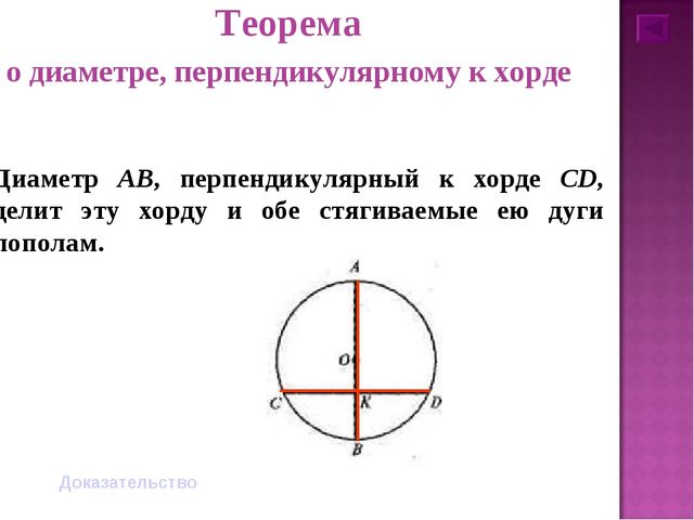 Теорема о диаметре, перпендикулярному к хорде Диаметр АВ, перпендикулярный к...