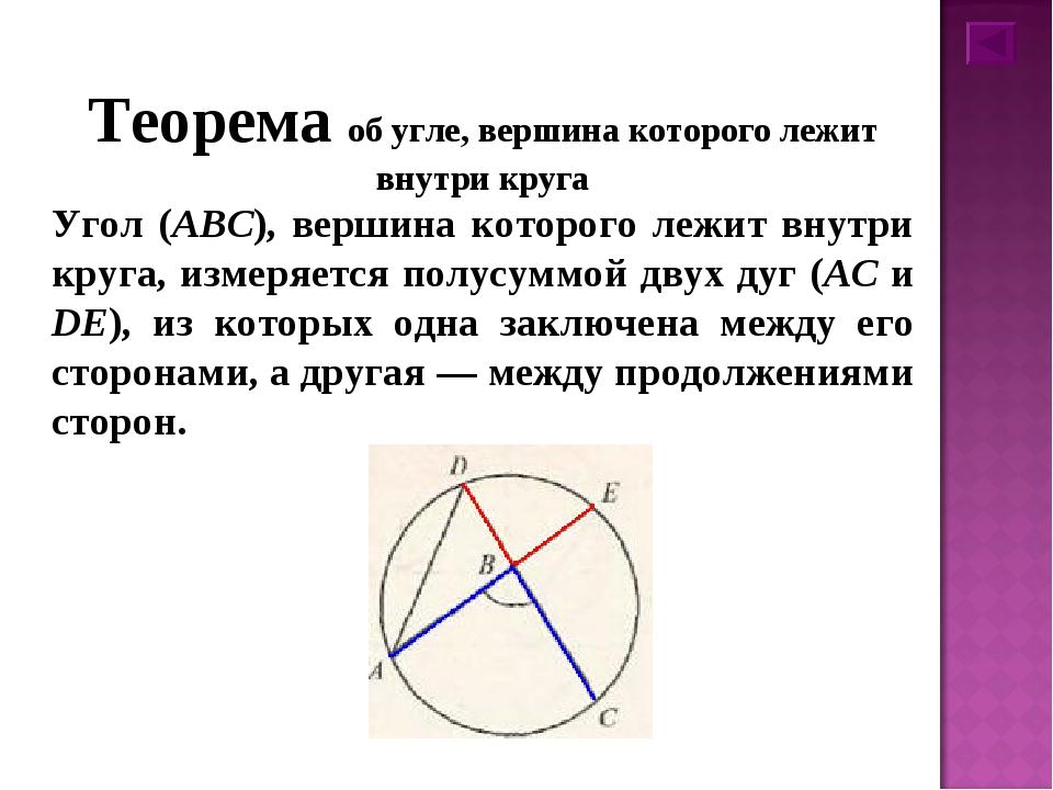 Теорема об угле, вершина которого лежит внутри круга Угол (ABC), вершина кото...