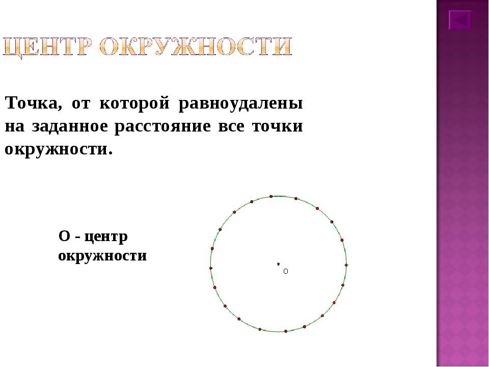 Точка, от которой равноудалены на заданное расстояние все точки окружности. О...