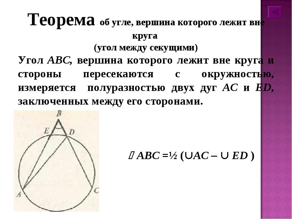 Теорема об угле, вершина которого лежит вне круга (угол между секущими) Угол...