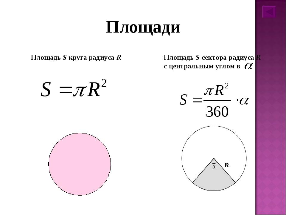 Площади Площадь S круга радиуса R Площадь S сектора радиуса R с центральным...