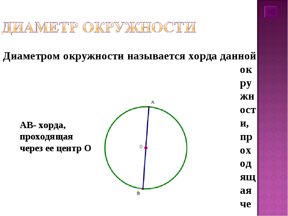 Диаметром окружности называется хорда данной окружности, проходящая через ее...