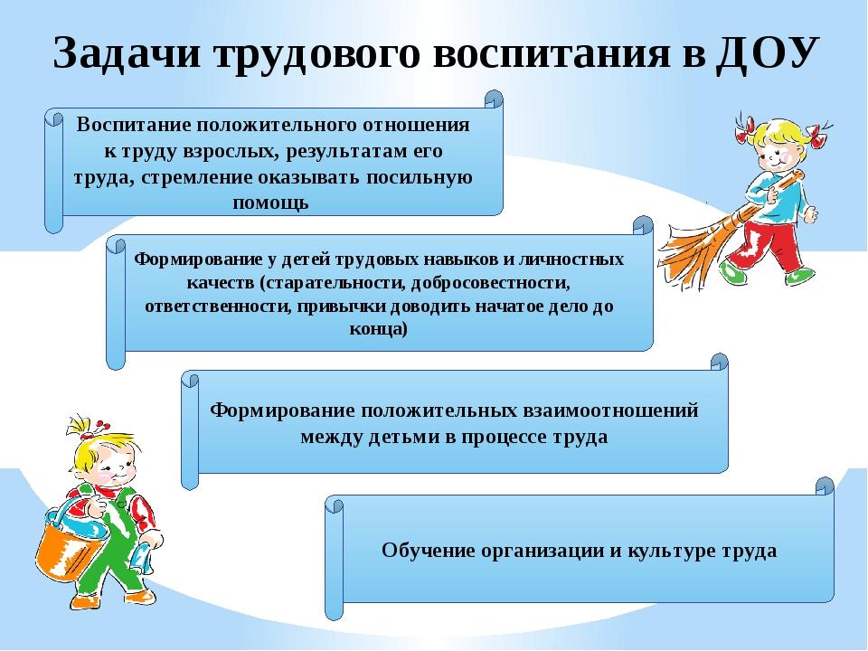 Задачи трудового воспитания в ДОУ Воспитание положительного отношения к труду...