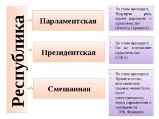 Республика Парламентская Во главе президент; Ведущую роль играет парламент и