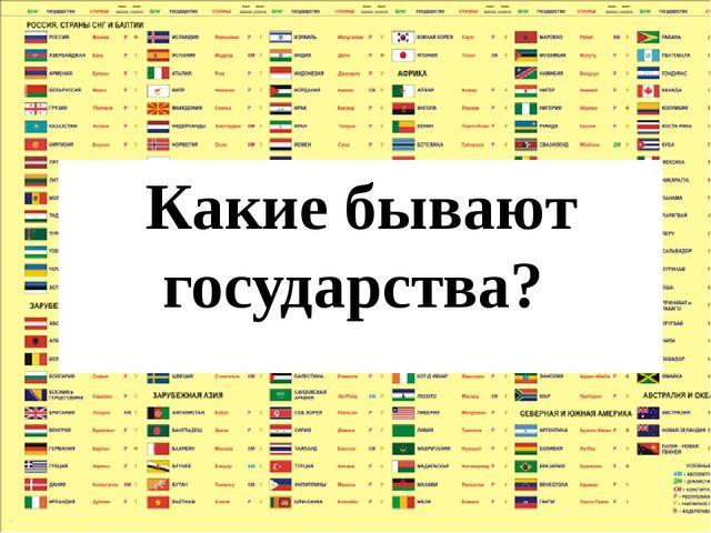 Какие бывают государства?