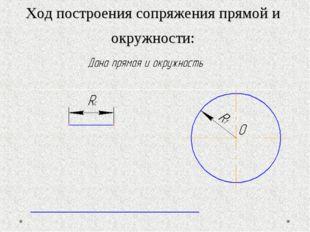 Ход построения сопряжения прямой и окружности: