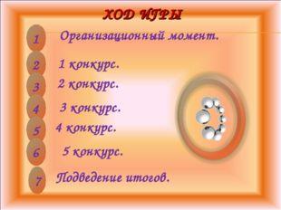 ХОД ИГРЫ 1 2 3 4 5 6 Организационный момент. 1 конкурс. 2 конкурс. 3 конкурс.