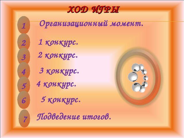 ХОД ИГРЫ 1 2 3 4 5 6 Организационный момент. 1 конкурс. 2 конкурс. 3 конкурс....