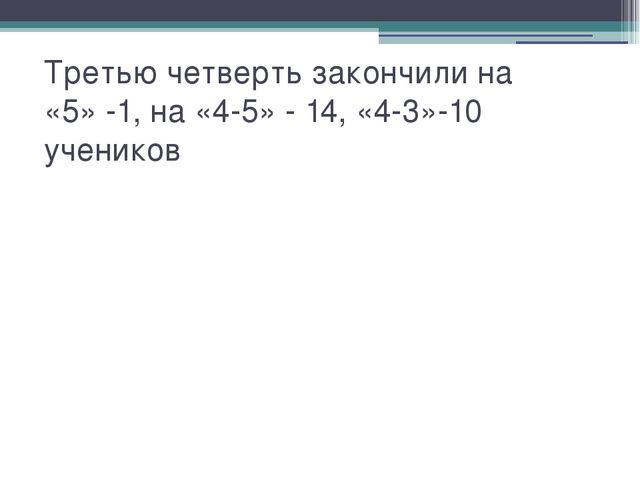 Третью четверть закончили на «5» -1, на «4-5» - 14, «4-3»-10 учеников