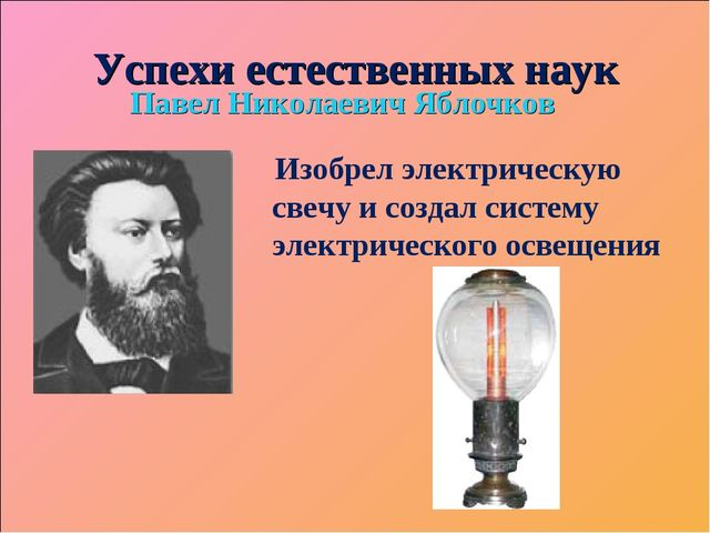 Успехи естественных наук Павел Николаевич Яблочков Изобрел электрическую свеч...