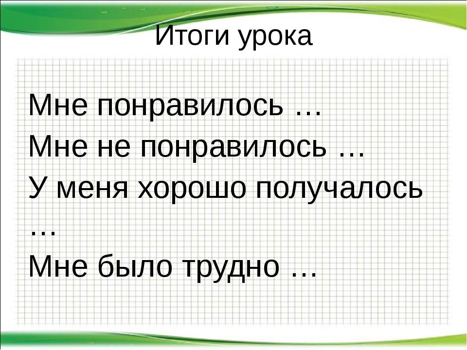 Итоги урока Мне понравилось … Мне не понравилось … У меня хорошо получалось …...