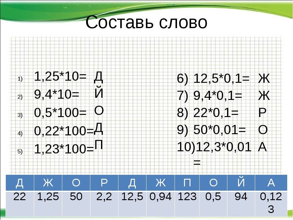 Составь слово 1,25*10= 9,4*10= 0,5*100= 0,22*100= 1,23*100= 12,5*0,1= 9,4*0,1...
