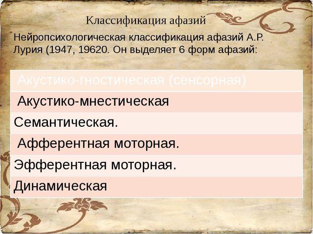 Классификация афазий Нейропсихологическая классификация афазий А.Р. Лурия (1...