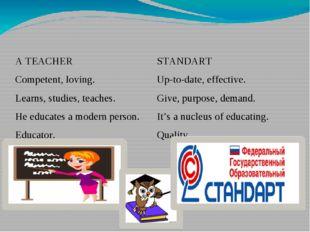 A TEACHER Competent, loving. Learns, studies, teaches. He educates a modern p
