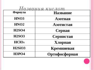 Названия кислот Формула Название HNO3 Азотная HNO2 Азотистая H2SO4 Серная H2S