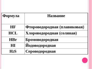 Формула Название HF Фтороводородная(плавиковая) HCL Хлороводородная(соляная)