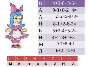 М А Л Ь В А Н И В 4+3-6+8-5= А 9-3+0-2+4= А 2+2+5-9+3= Н
